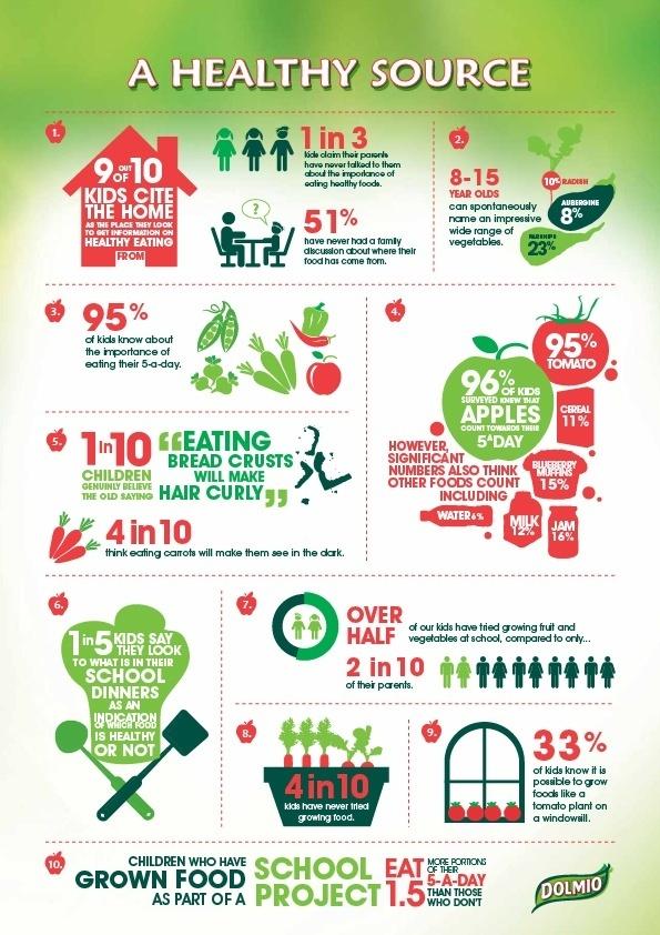 Dolmio #Infographic
