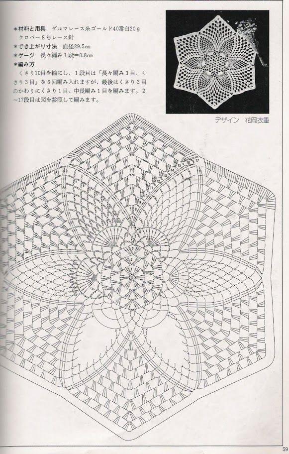Crochet_Ondori_Japones_Pineapples_1 - Soledad - Picasa Web Albums