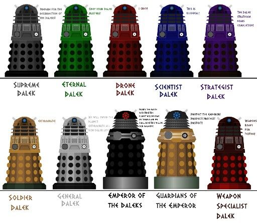 The Many Types Of The Dalek Race Doctor Who Pinterest