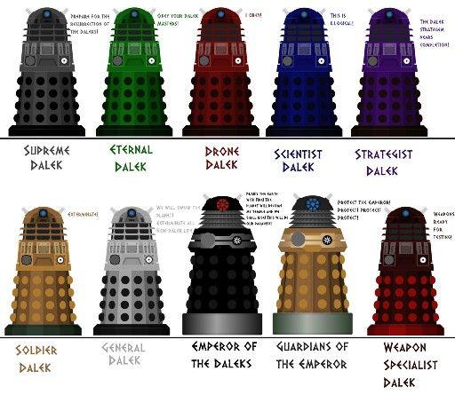 Wie Viele Arten Von Sofas Kennen Sie: The Many Types Of The Dalek Race