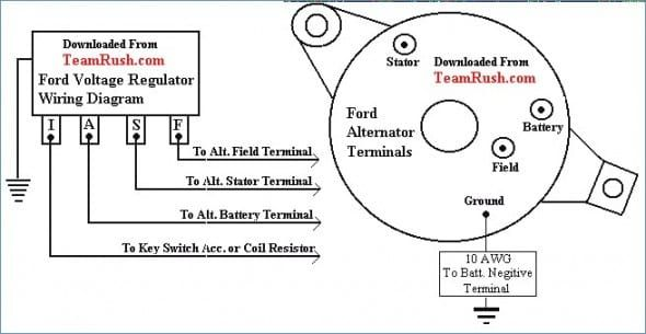 1965 Mustang Alternator Wiring Diagram in 2020 | Alternator, Voltage  regulator, Electrical wiring diagramPinterest