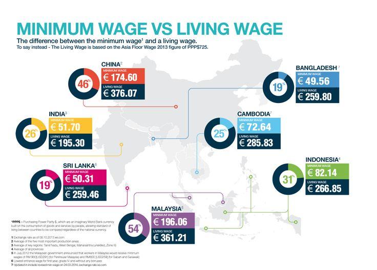 Living Wage versus Minimum Wage map