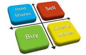 Learn First Before you start Trading in Stock Market We suggest traders to #learn first by reading our #frequently ask questions about the stock market and our share tips services. This will help them to earn #money in #share market. We have provided answers to your questions that would come up in your mind, when you start trading in our Stock tip services.