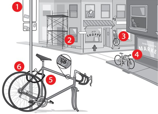 Lock your bike: How -to
