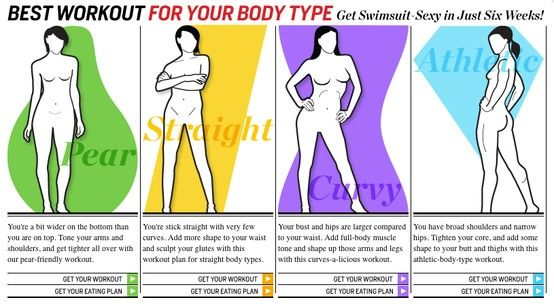 BODY-TYPE WORKOUTS: How to build muscle to visually balance your shape! (Workouts and eating plans for pear, straight, curvy, and athletic shapes)