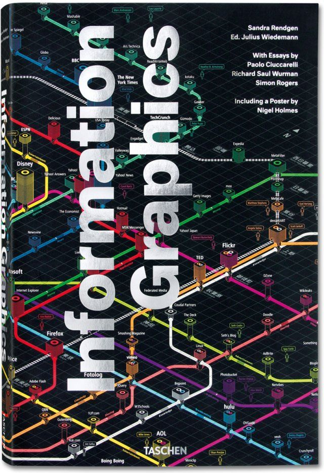Information Graphics, Taschen, perfect wc reading (although a bit too big) <3 ✓got it for my Bday :)