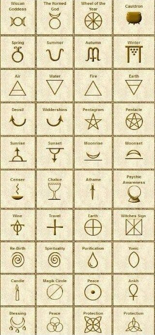 Simply marked Wiccan symbols.. Wiccan is usually a blasphemous word here on my tumblr.. But I will let it go this time..