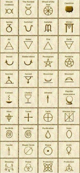 Gewoon gemarkeerd Wicca symbolen .. Wicca is meestal een godslasterlijk woord hier op mijn tumblr .. Maar ik zal laten gaan deze keer ..