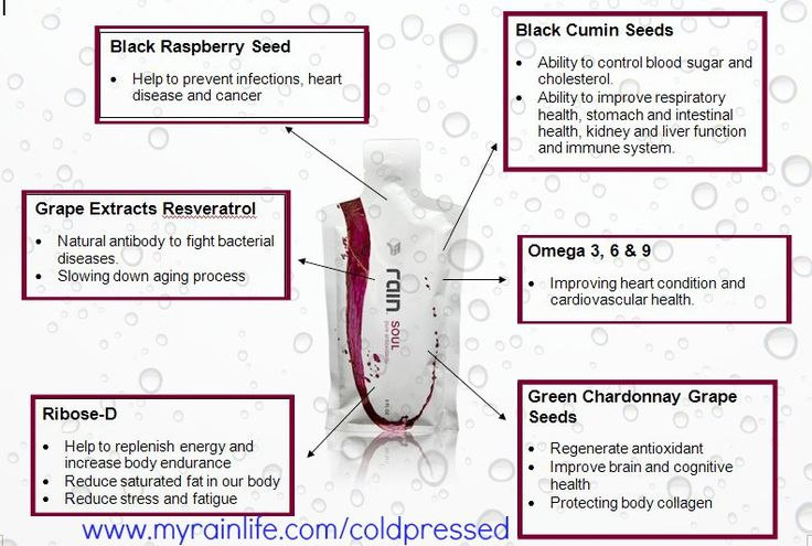 Rain International Soul: Synergistic ingredients that replenish your body so it can function optimally www.myrainlife.com/coldpressed