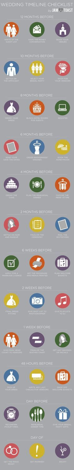 The most helpful wedding planning timeline and checklist for new brides - Wedding Party