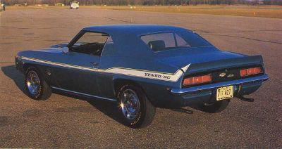 "HowStuffWorks ""1969 Yenko Camaro 427: A Profile of a Muscle Car"""