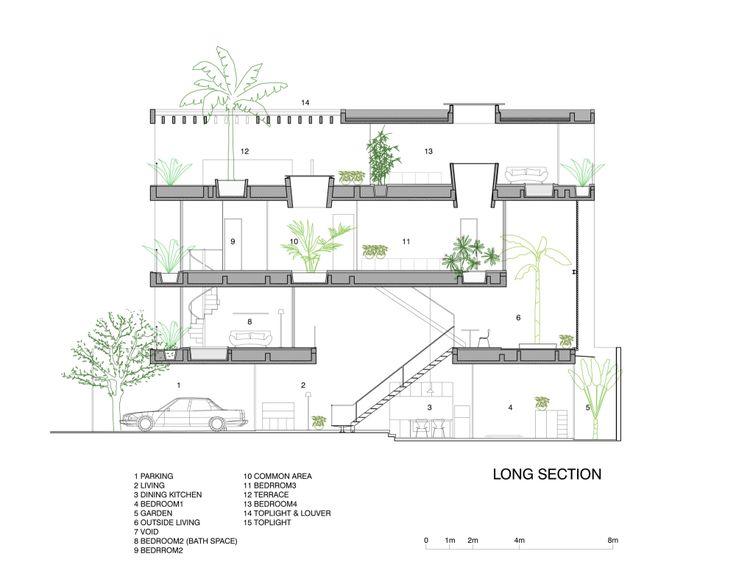 Ways to improve natural lightning.  Anh House / S+Na. – Sanuki + Nishizawa architects