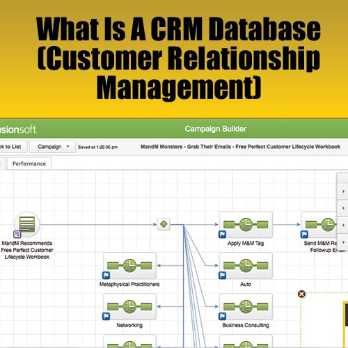 social customer relationship management How can the answer be improved.