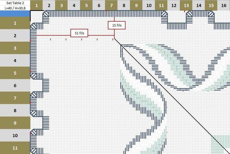 Les grilles ci-dessous ont été réalisées sous Excel 2010 comme expliqué dans les chapitres 1 à 8 dans ce blog. Comment créer ses propres grilles ? : chapitre 1 cliquez ici Voici le numéro 4 des 6 sets de table réalisé en Hardanger. Ces articles sur les...