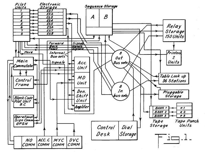 135 best sw  hw  code studies images on pinterest