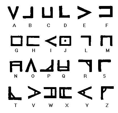 {Alphabet of Nug-Soth}