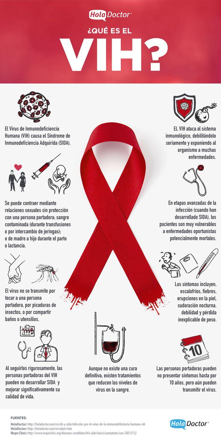 Todo sobre el Virus de Inmunodeficiencia Humana (VIH)