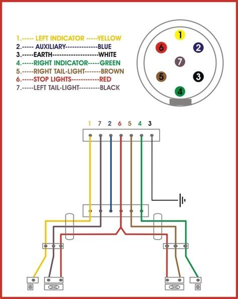 rv aircraft wiring schematics rv lights wiring schematics pin by ahmad thekingofstress on kumpulan contoh in 2019 ...