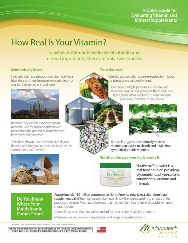 Learn how real your vitamins are! http://www.mannamotion.com/3306084