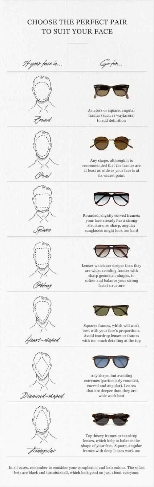 Be even more handsome while on vacation with this face chart to allow you the perfect shaped sun glasses for you.