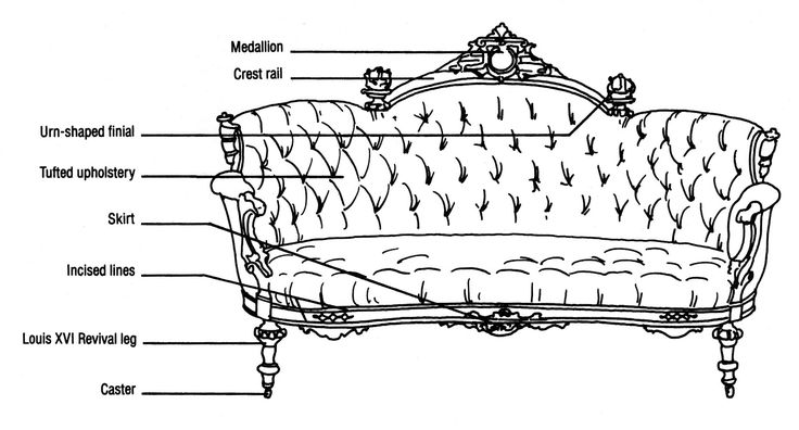 diagram of renaissance revival sofa probably from new york. Black Bedroom Furniture Sets. Home Design Ideas