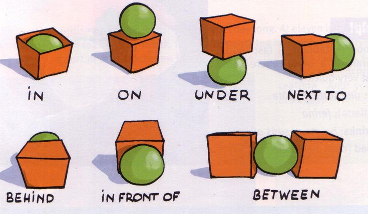 Playing with Prepositions of Place