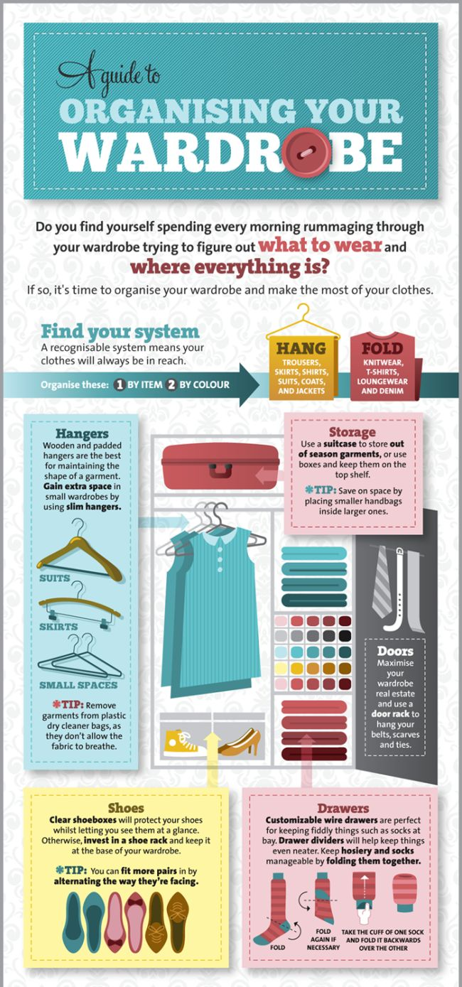 How to organise and arrange your wardrobe so that everything is neat, organised, hung properly and easy to access