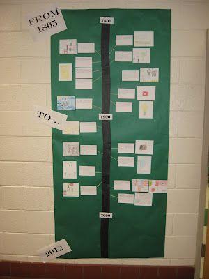 SS Timelines - hall display?