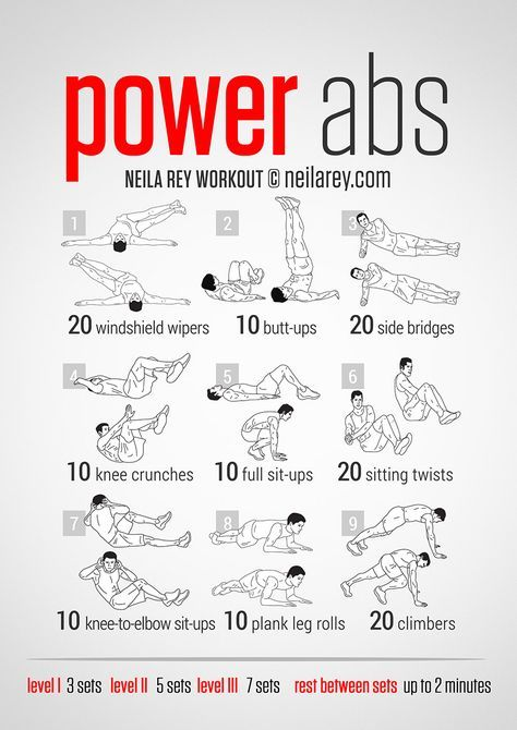 Abs Workout At Home Without Equipment