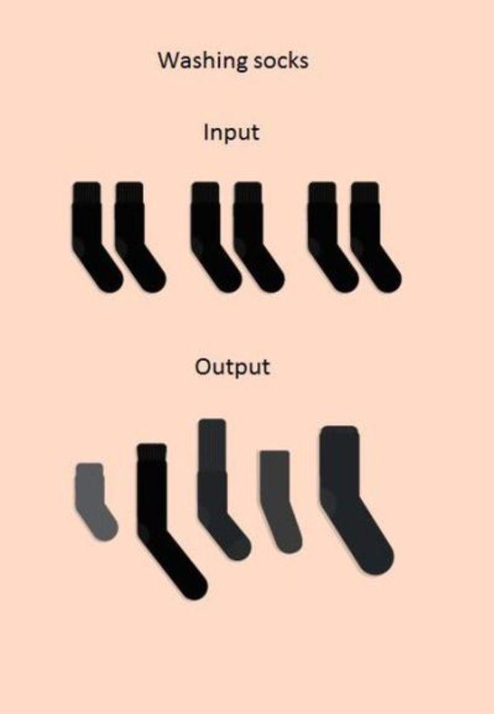 Washing socks.