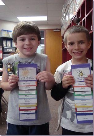 Mrs. Schmelzer's First Grade - Flip book of facts about each planet.  http://mrsschmelzer.blogspot.com/search?updated-max=2011-04-30T10%3A04%3A00-05%3A00=7