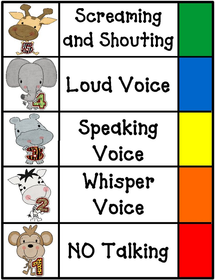 Voice volume chart--very cute!  I just have to adjust the side clip art to make it age appropriate for my students.