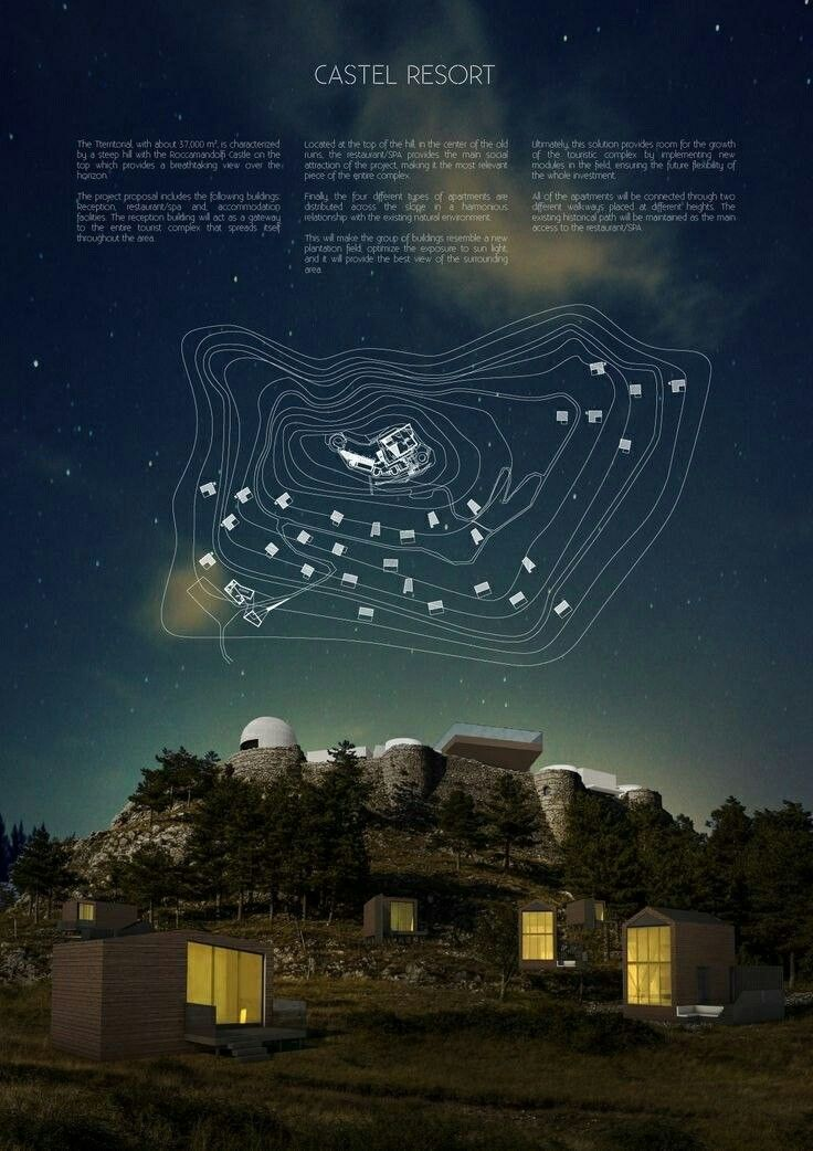 Pin by 高源 on 台达 | Architecture presentation board