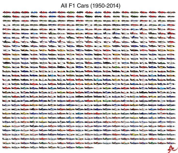 ALL F1 cars 1950-2014