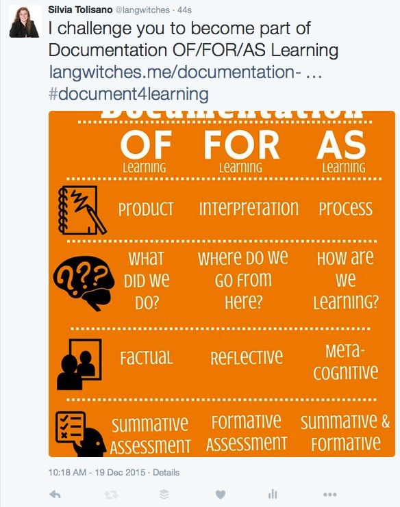 25 best ELEMENTARY ASSESSMENT images on Pinterest Formative - what is a summative assessment