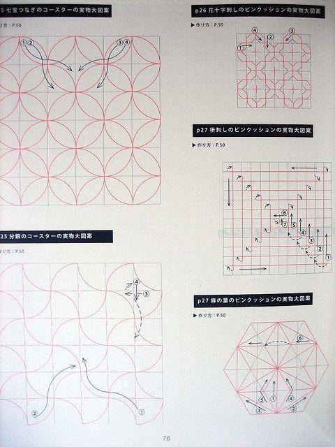 978452904565 easy handmade sashiko embroidery by feltcafe, via Flickr