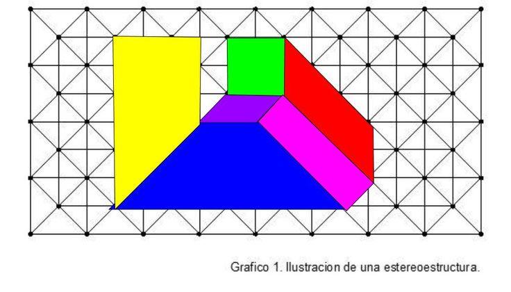 CUADRILÁTEROS ilusión optica
