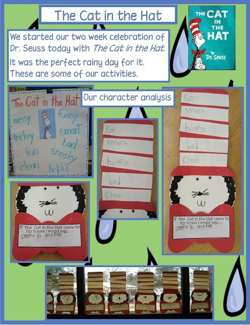 dr seuss character analysis Dr seuss exploring how you can use adjectives to describe a character's  appearance, feelings and traits is a crucial element of teaching.