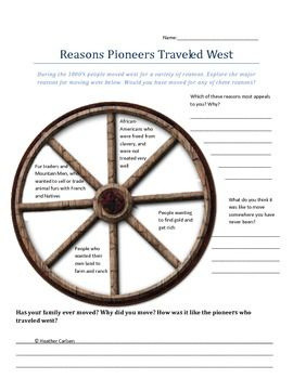 There were many reason that American pioneers chose to pack up and head west along the Oregon or Santa Fe trails. This worksheet is a simple way for kids to explore the various motivations that pioneers may have had when they made the choice to move. It also relates those motivations to life experiences that the student may have had, which helps to create an abstract and empathetic understanding about the pioneers.