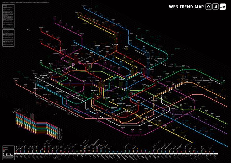 Web Trend Map    Copyright © 2009 iA Inc.