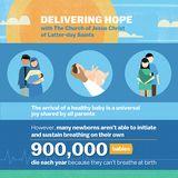 LDS Charities Maternal and Newborn Care Program