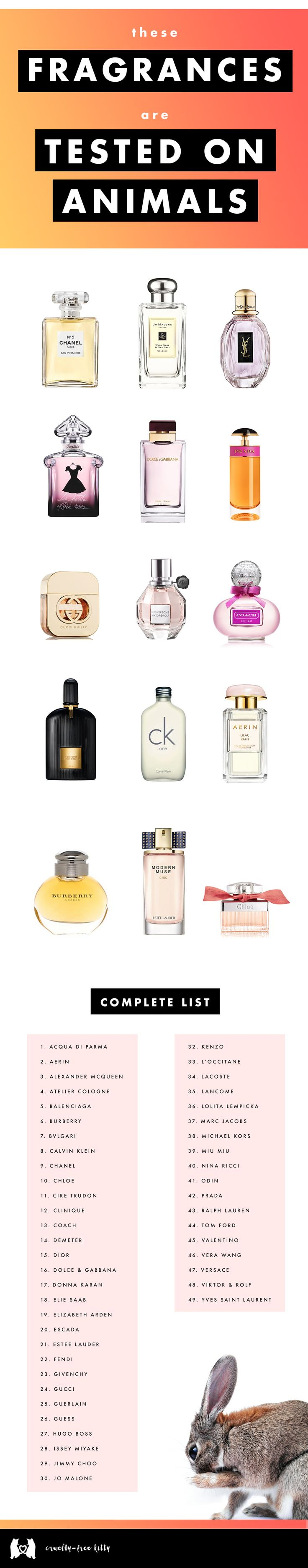 Cruelty-Free Perfume Guide: Fragrance Companies That Do And Don't Test On…