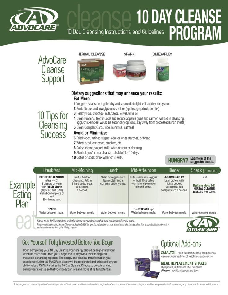 AdvoCare 10 Day Cleanse Instructions PDF Remember that the ...