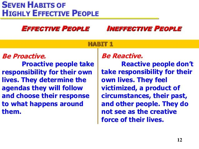 seven habits of highly effective people by stephen r. covey essay Seven habits of highly effective people is  habits of highly effective people research  of highly effective people written by stephen r covey.