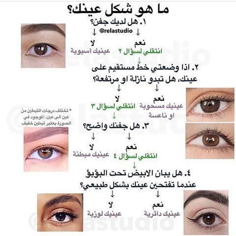 انواع العيون Recherche Google Smokey Eye Makeup Eye Makeup Makeup