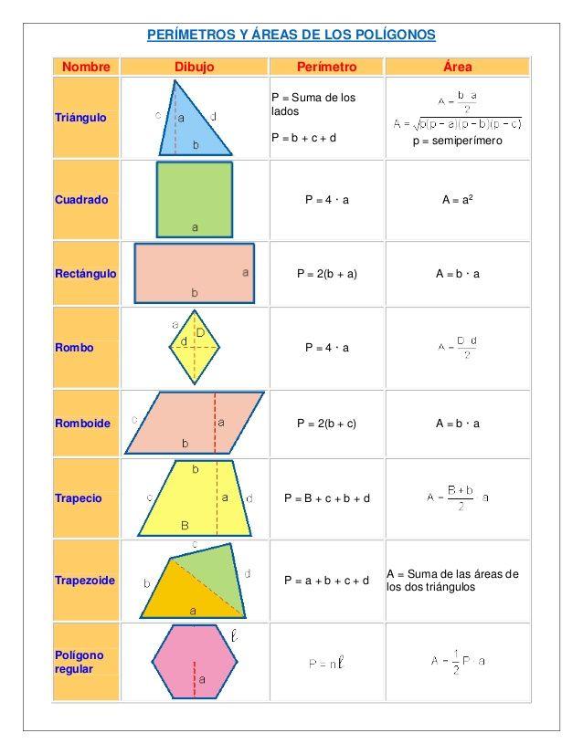 Resultado De Imagem Para Perimetro De Poligonos Regulares área Y Perímetro Ejercicios De Figuras Geometricas Como Sacar El Area