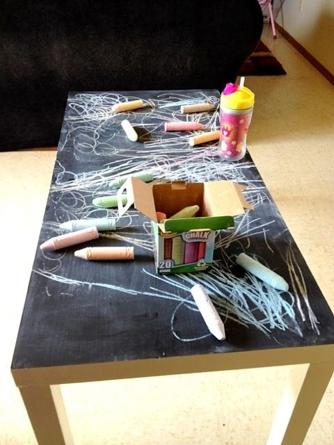 Pick up an old coffee table and paint with chalkboard paint. Great idea!