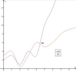 Big O notation - Wikipedia