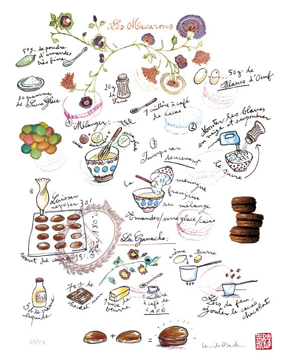 Cutest recipe ever. Macarons Recipe | Food illustration by lucileskitchen