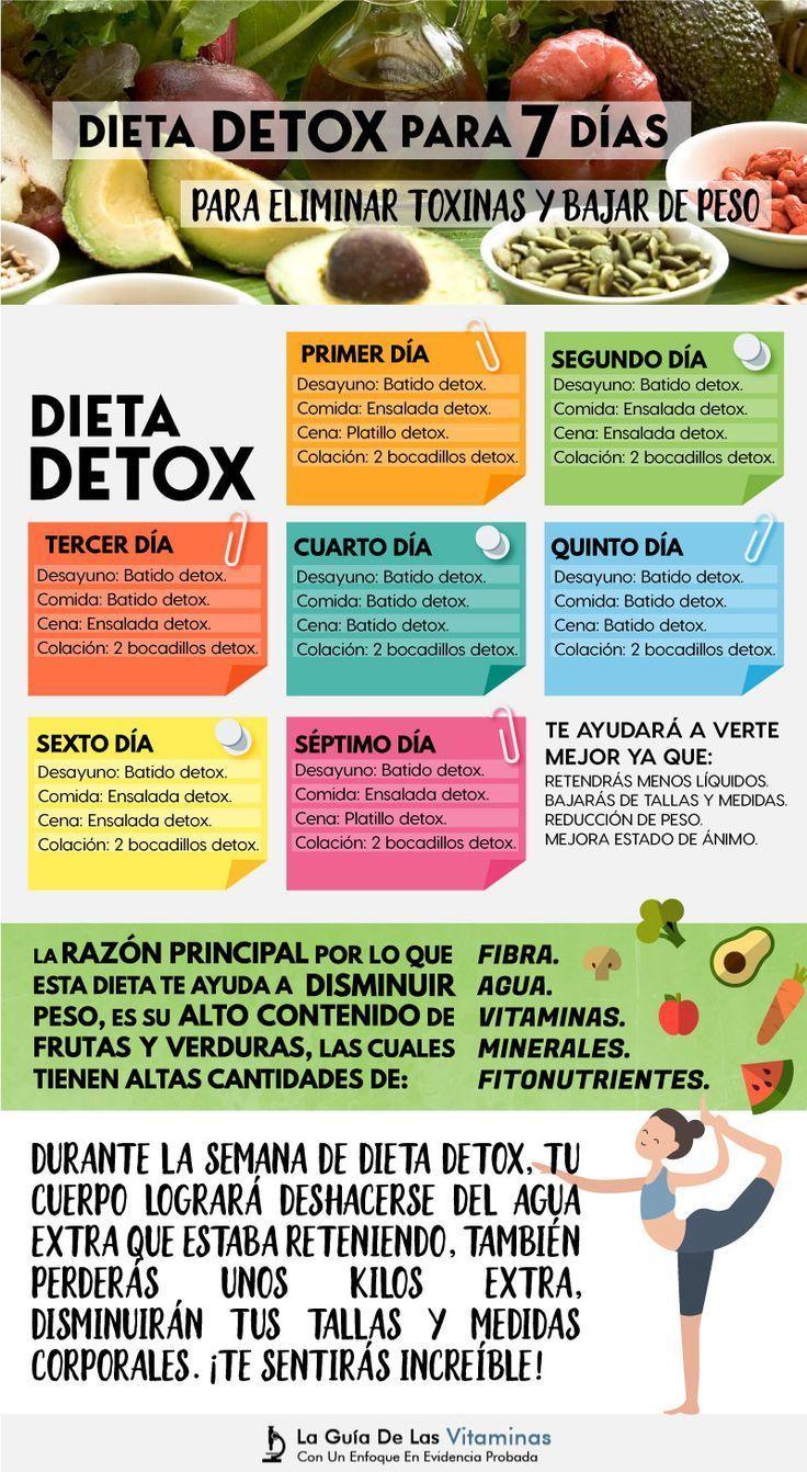 dieta detox x una settimana